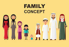 Saudi family. muslim arabic family isolated on white background in flat style. Arab people father, mother, son, daughter, grandmot Stock Photo