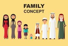 Saudische Familie moslemische arabische Familie lokalisiert auf weißem Hintergrund in der flachen Art Arabische Leute bringen her Stockfoto