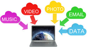 Save data and music and photos online with cloud computing.  Royalty Free Stock Image