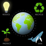 Save Earth. Earth with environmental icons of reduce, recycle, protect, and save Royalty Free Stock Photos