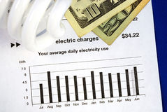 Save money by using energy savings light bulbs Stock Photo
