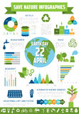 Save nature infographic for Earth Day design Stock Image