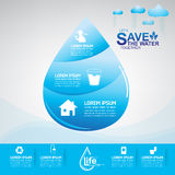 Save The Water Concept Royalty Free Stock Photos