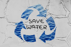 Save water (recycle symbol) Royalty Free Stock Photography