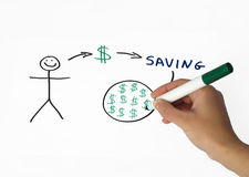 Saving money conception illustration Stock Images