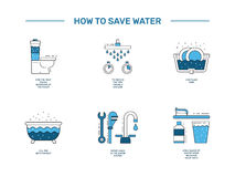 Saving water. Illustration with tips on saving water consumption by man in a house to reduce financial costs and reduce the amount of accounts with water Stock Images