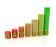 Savings Stock Photography