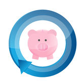 Savings cycle concept. Illustration design over a white background Royalty Free Stock Photo