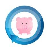 Savings cycle concept Royalty Free Stock Photo