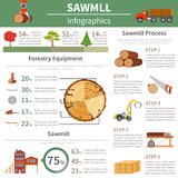 Sawmill Timber Flat Infographic Stock Photography
