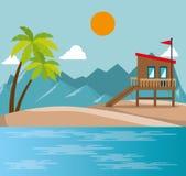 Scène de paysage urbain de Miami Beach illustration stock