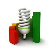 Scala di prestazione di energia Immagini Stock