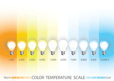 Scala di temperatura del colore leggera Fotografia Stock Libera da Diritti