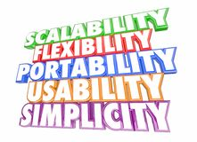 Scalability Usability Flexibility Simplicity Words. 3d Illustration Royalty Free Stock Photo