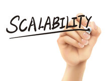 Scalability word written by 3d hand Stock Photography