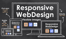 Scalable with Responsive Web Design Stock Photos