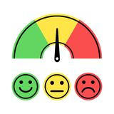Scale with arrow from green to red and smileys. Colored scale of emotions. Measuring device icon sign. Vector stock illustration