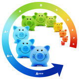 Scale class energy savings efficiency of colorful piggy bank Royalty Free Stock Photo