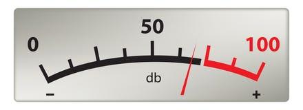 Scale measurement in decibels. Scale of sound measurement in decibels, old style