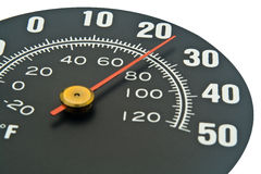 Scale of thermometer Royalty Free Stock Images
