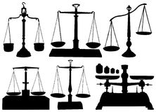 different types of scales