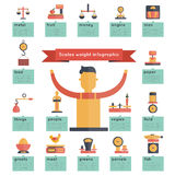 Scales Weight Infographics Royalty Free Stock Images
