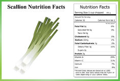 Scallion Nutrition Facts. Scallions on a white background with a nutrition label Stock Photography