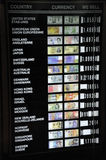 Scambio di valuta Immagine Stock Libera da Diritti