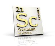 Scandium form Periodic Table of Elements Stock Photos