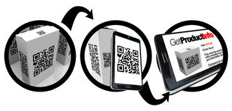 Scanning Product Box QR Code with Smart Phone stock illustration