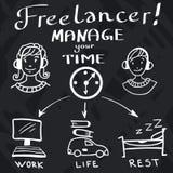 Scarabocchi disegnati a mano circa la gestione di tempo per le free lance Immagine Stock