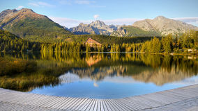 Scenic Landscape, Lakeside Panorama View Royalty Free Stock Photography