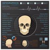 Schädel-menschlicher Kopf medizinisches Infographic Infochart Stockfotos
