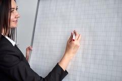 Schönes lächelndes Schreiben der jungen Frau auf einem leeren flipchart im Büro, wie sie eine Darstellung oder eine Förderung tut stockfotografie