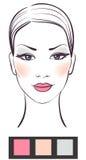 Schönheitsfrauengesicht mit Verfassung Stockfoto
