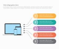 Schablonen-Fahnenwebsite der verschiedenen mobilen Plattformgerätlaptop Smartphonetablette infographic oder Broschürendruck zu In lizenzfreie abbildung