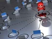 Schadsoftware in einem Netz Stockbild