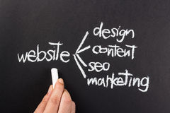 Schaffen Sie Website Lizenzfreie Stockfotografie