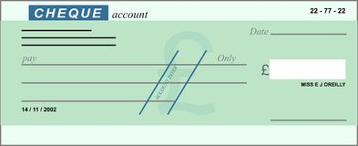 Scheckformular Lizenzfreie Stockfotografie