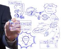 Scheda di idea del processo di strategia aziendale Immagini Stock Libere da Diritti