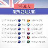 Schedule details of Cricket World Cup 2015. Pool A, New Zealand vs other playing teams list, schedule details of Cricket World Cup 2015 Stock Photography