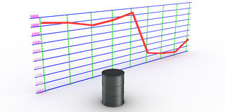 Schedule a drop in oil prices #3 Stock Photo