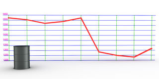 Schedule a drop in oil prices #1 Stock Photo
