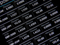 Schedule forex stock market on mobile devices Royalty Free Stock Image