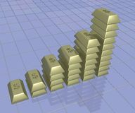 The schedule from gold ingots. Stock Images