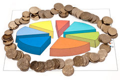 Schedule growth, small coins. Schedule growth and small coins Royalty Free Stock Images