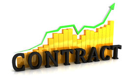 The schedule of increase in contracts. 3D Stock Image