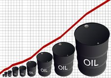 Schedule of oil Stock Images