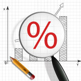 Schedule profit growth Stock Photos