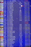 Schedules flights departing aircraft at the airport Stock Image